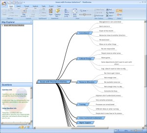 Affinity Diagram Example | Affinity Diagram Process | Quality America