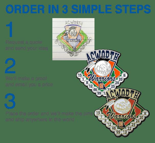 Order Trading Pins