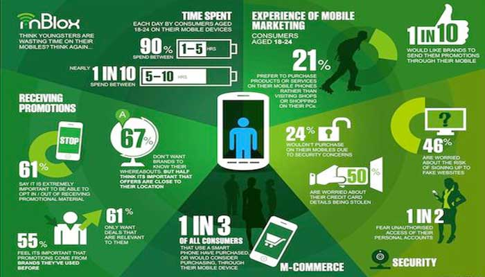 Mobile-marketing-03