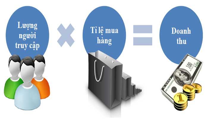 ban-hang-tren-facebook-03