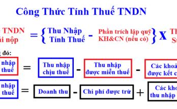 Các vấn đề xung quanh thuế TNDN và thuế TNCN