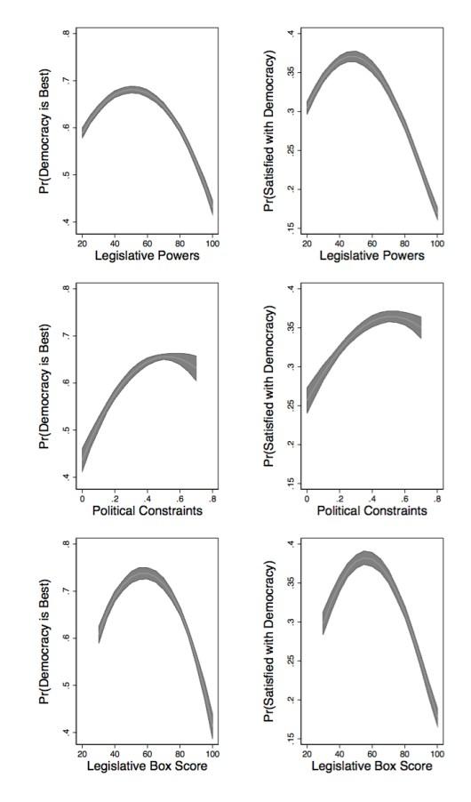 Figure 1 for PRQ
