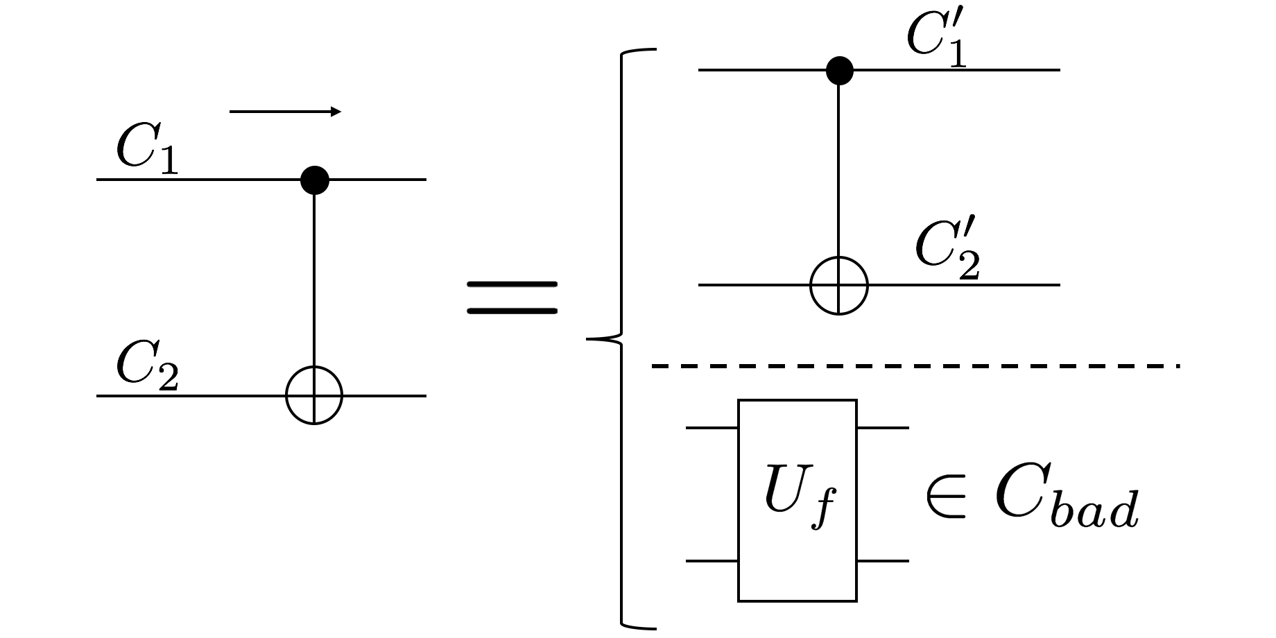 Fault Tolerant Quantum Computing In The Pauli Or Clifford Frame With Slow Error Diagnostics