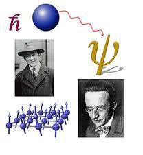 Heisenberg and Schödinger