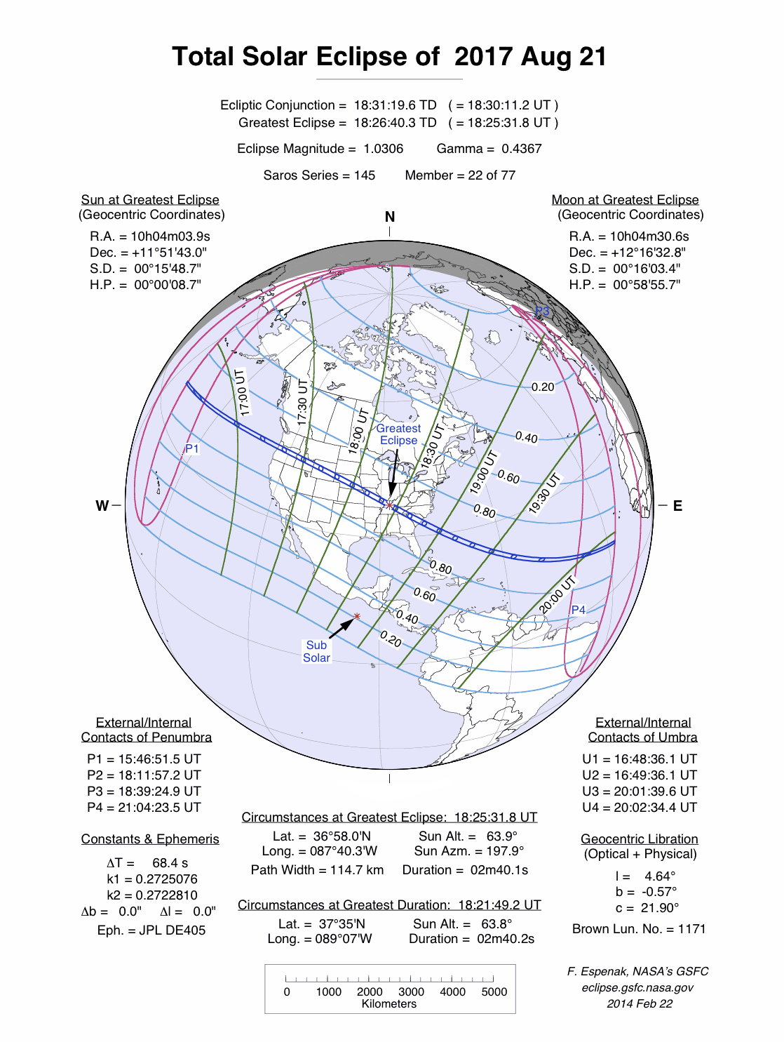 Total Solar Eclipse Monday 21st August Astronomy