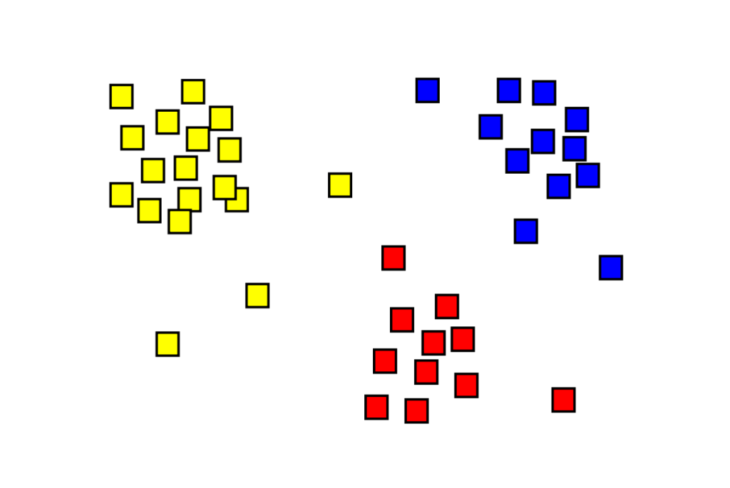 Clustering algorithms have proved to be enormously successful in classical Machine Learning applications in enabling similar data points to be located closer to each other. Here different colors pertain to different groups/clusters and the algorithm is able to assign labels to each data point (square).