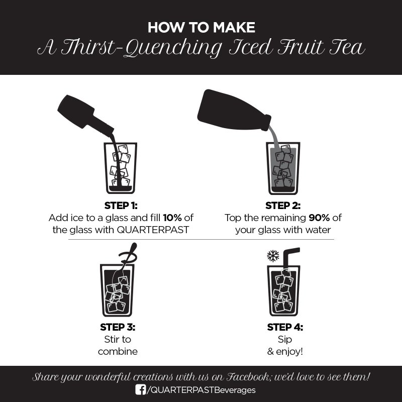 QUARTERPAST How to Make a Third-Quenching Iced Fruit Tea with instructions