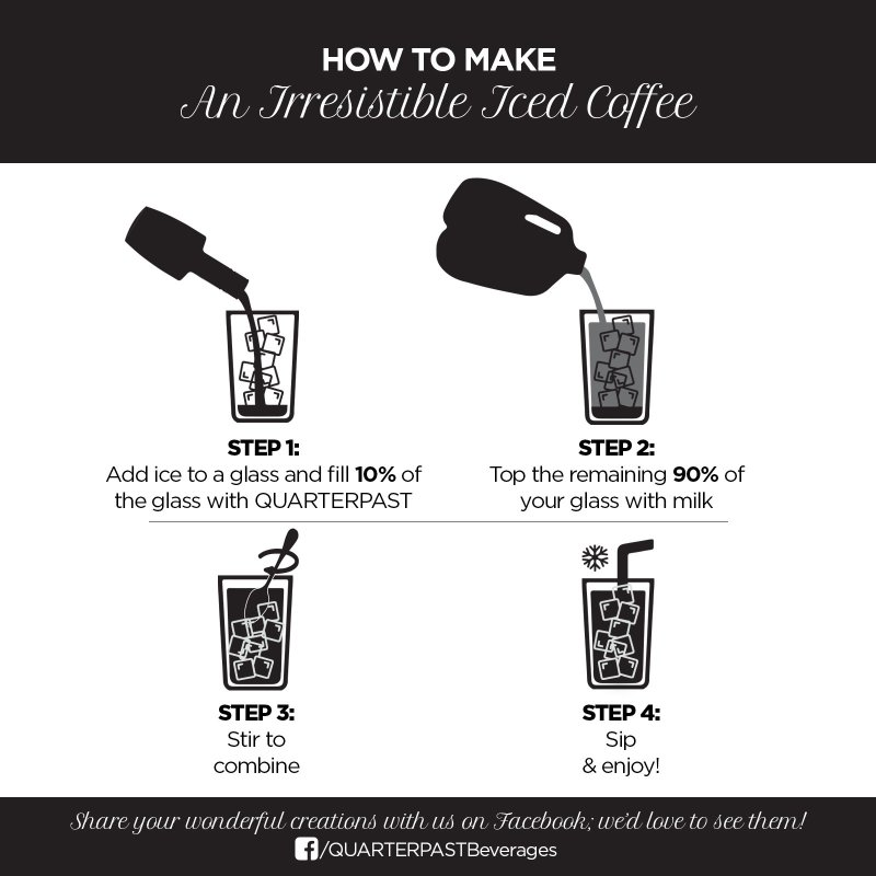 QUARTERPAST How to Make an Irresistible Iced Coffee with instructions