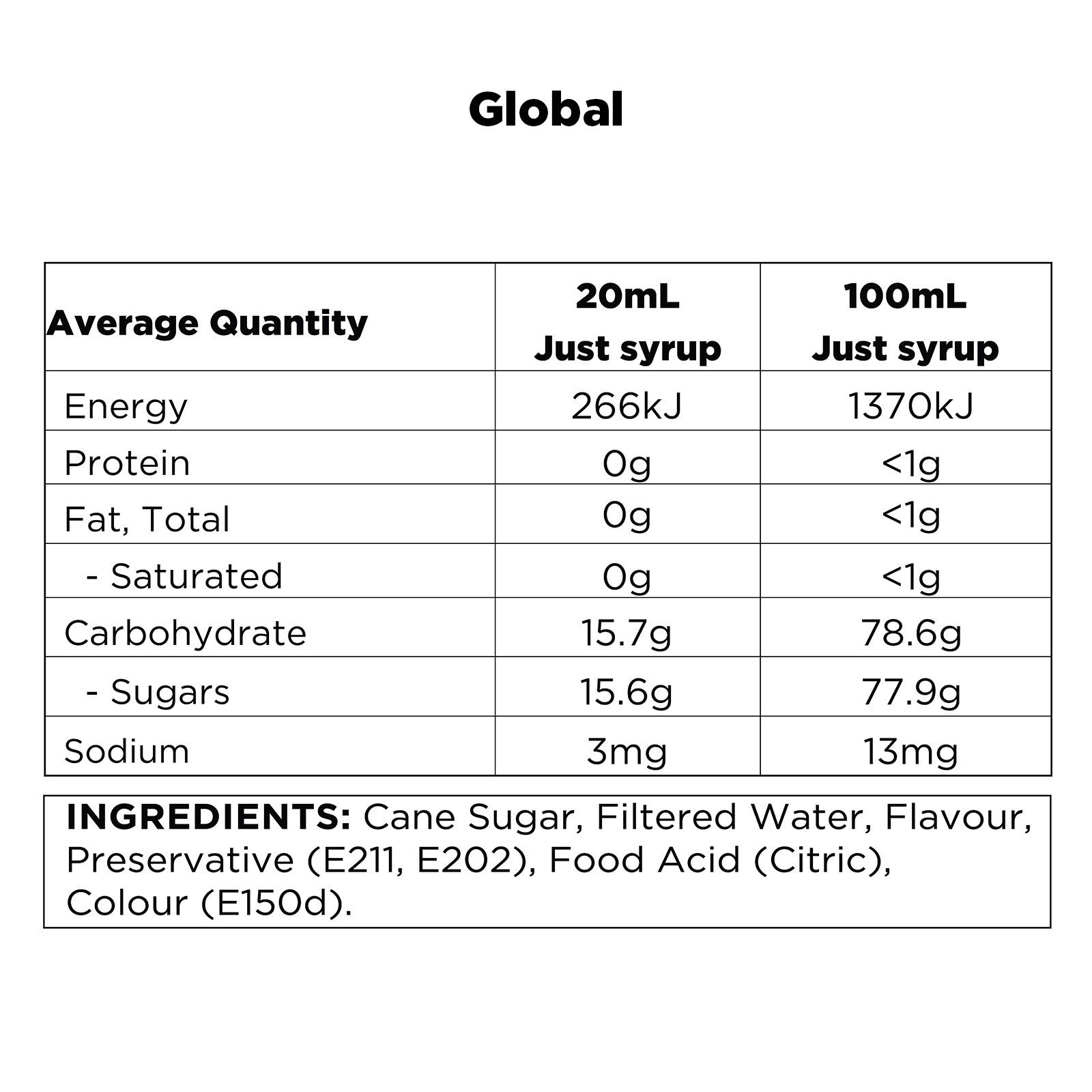 q-hazelnut-nutritional-information