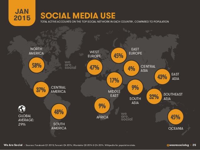CHIFFRE : Digital, numérique, social et mobile en 2015