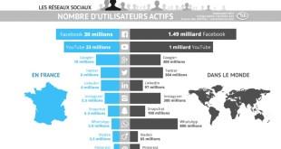 Reseaux_sociaux_septembre2015