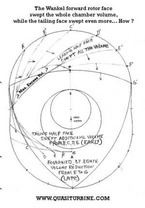 Wankel Engine Diagram