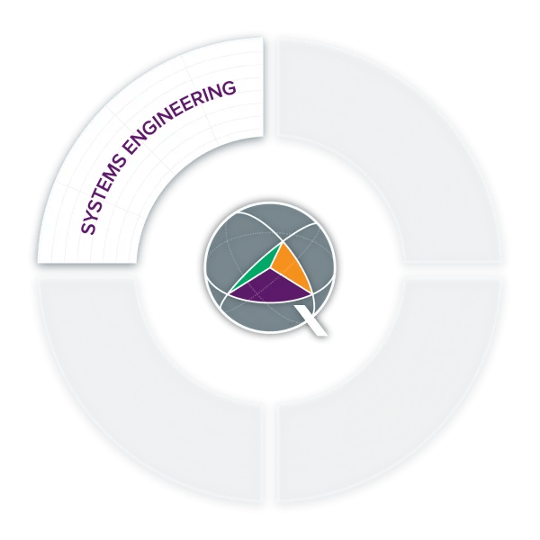 Quaternion Based Approach: Systems Engineering