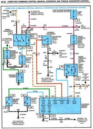 overdrive wiring for an 84 43  CorvetteForum  Chevrolet