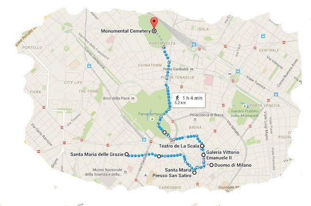 Ruta Que hacer en Milan