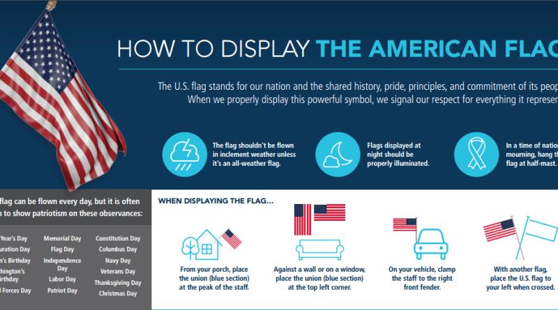 QUE.com.AmericanFlag