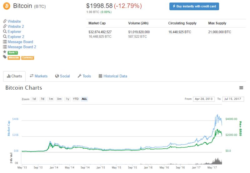 QUE.com.Bitcoin.1998.58