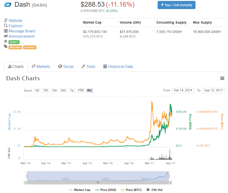 QUE.com.20190913.CoinMarketCap.Dash.288.53