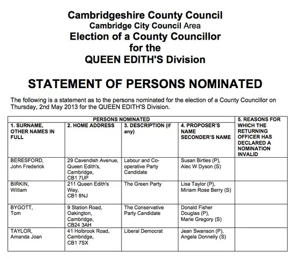Cambridgeshire County Council nominations for Queen Edith's, 2013