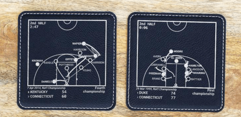 UConn coasters are a great basketball gift