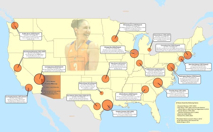 Diana Taurasi regular scoring map