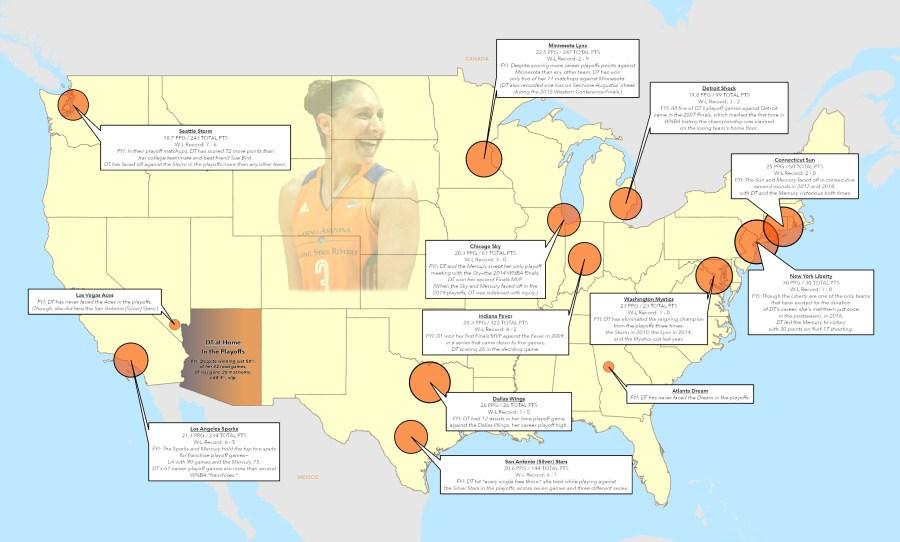 Diana Taurasi scoring post-season map