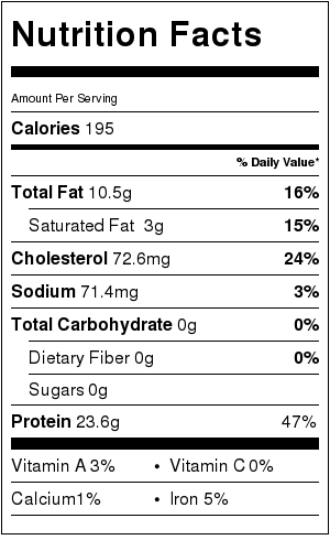 Nutritional Info for 4 oz of chicken breast