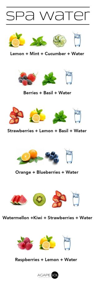 Plain water alternatives