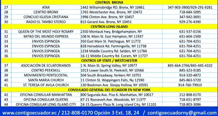 Ecuador centros de acopio