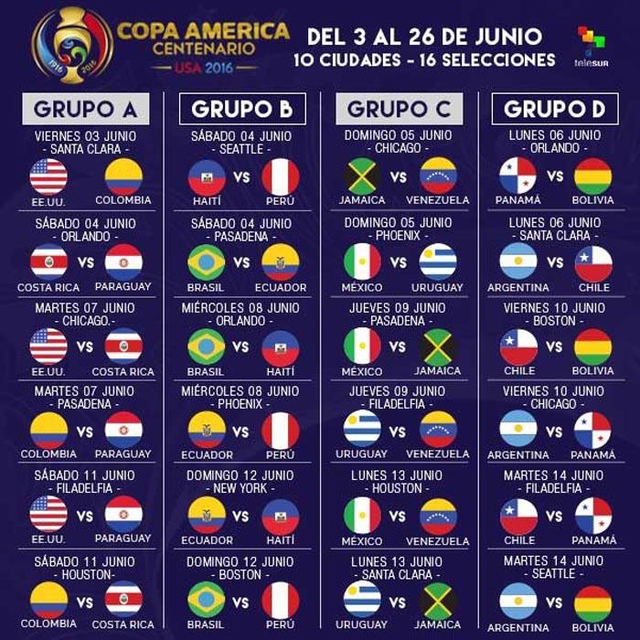 COPA america calendario 2016
