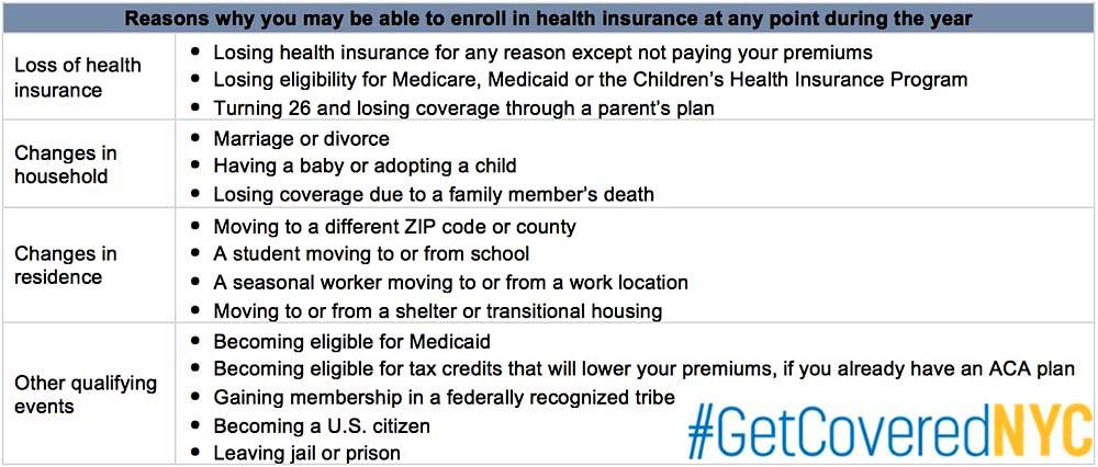 GetCoveredNYC eligibility