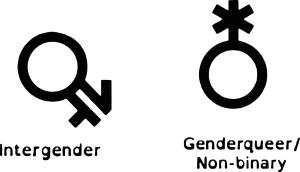 Queer Tarot: Inter gender Gender queer non binary Symbol