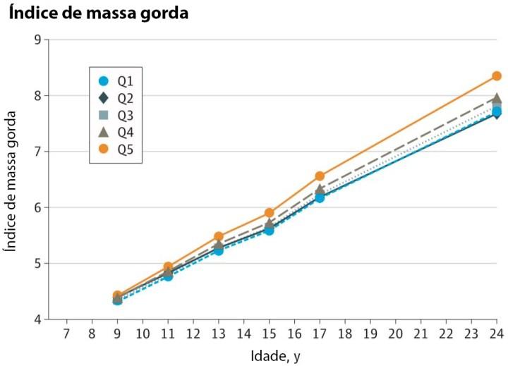 Jornal da USP - grafico-fat - reprodução