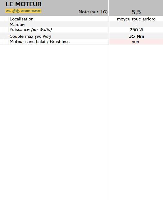 2021 Elops 120e critère 1. le moteur ok