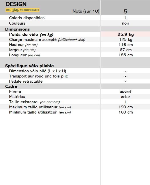2021-Elops-120e-critere-5.-le-design