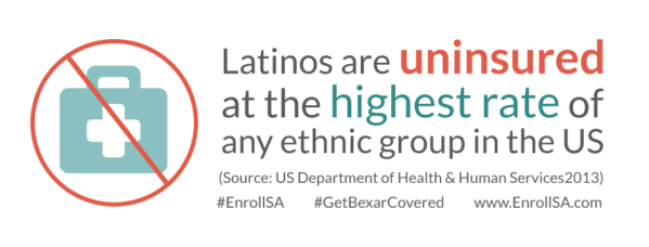 Latinos are uninsured at the highest rate of any other ethnic group.
