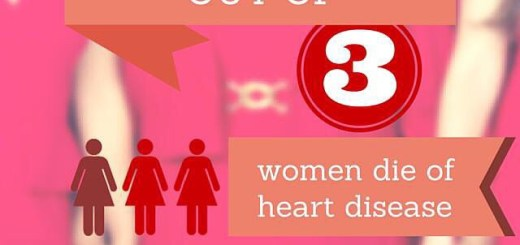 Women and Heart Disease Statistics on QueMeansWhat