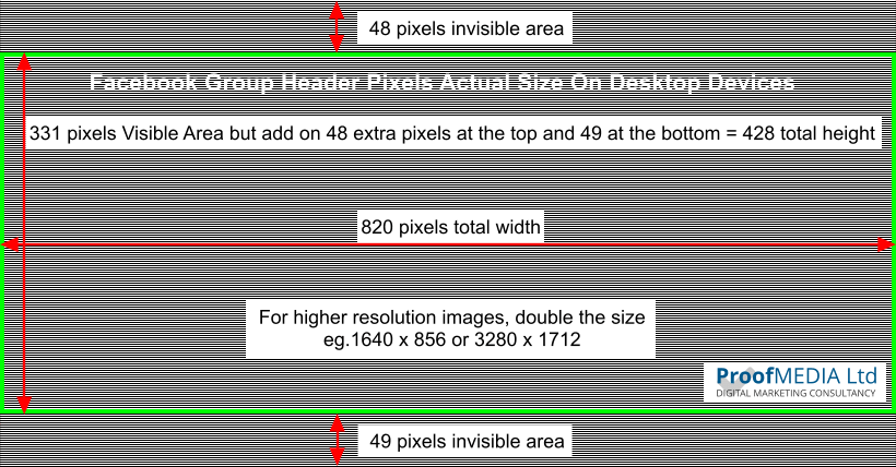 Facebook Cover Photo And Group Header Image Sizes 2020