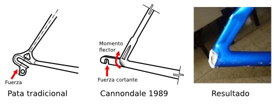 Cantilever Cannondale 1989