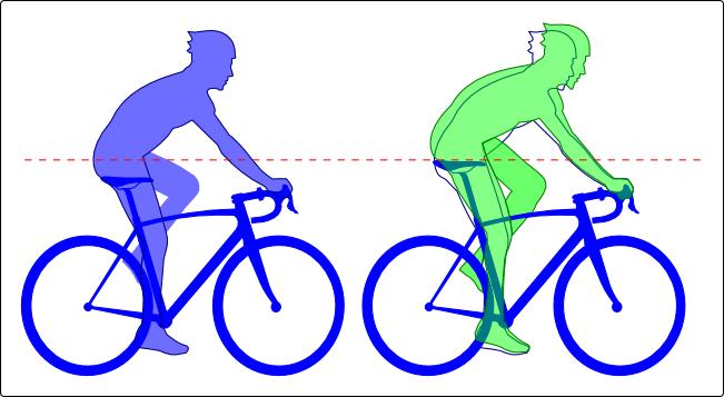 Fig. 3. Una talla mediana para ciclistas de diferentes estaturas.