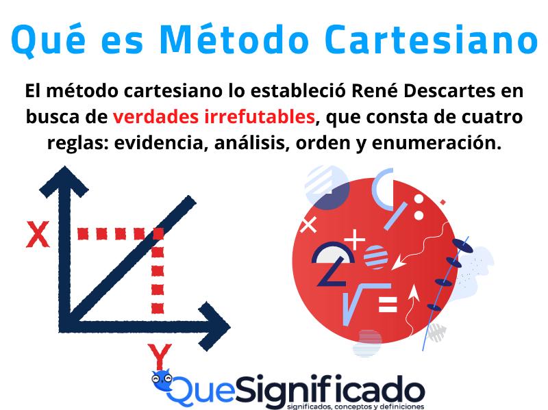 que es metodo cartesiano significado concepto definicion