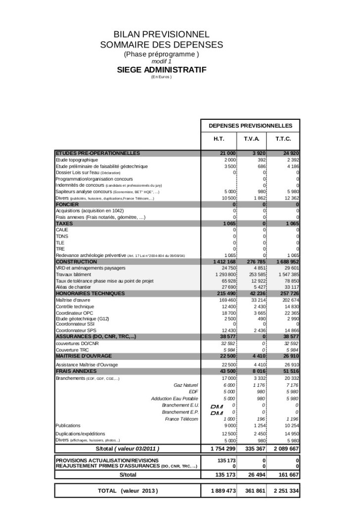 Tableau des dépenses prévues pour le siège de Questembert Communauté