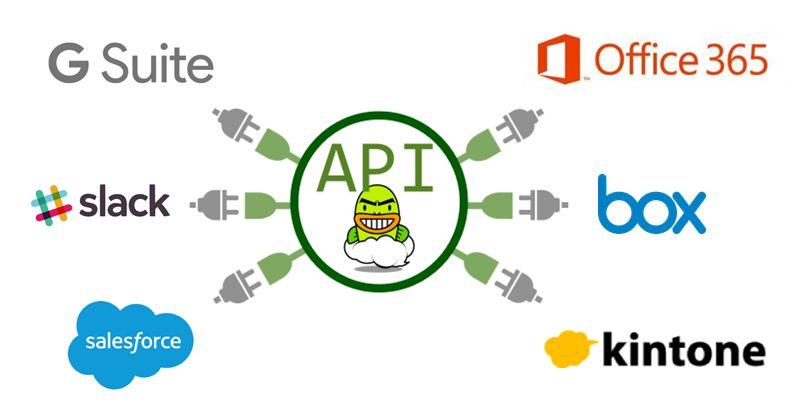 Questetra の API の一覧
