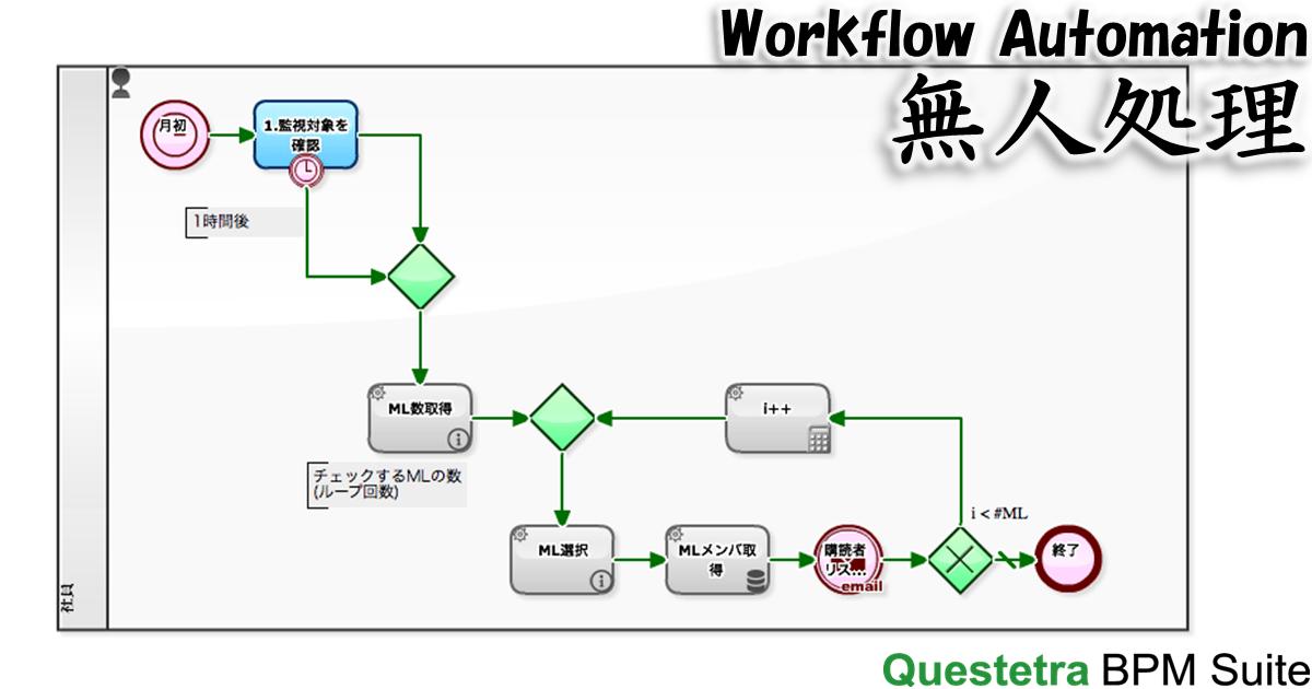無人処理プロセス(Workflow Automation)