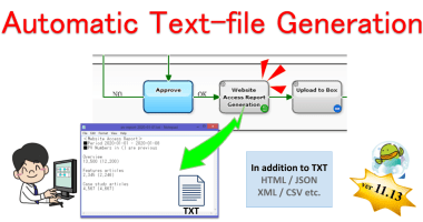 Cloud BPM v11.13: Automatic Text-file Generation is Now available