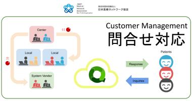 特定非営利法人 日本医療ネットワーク協会