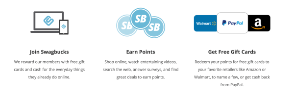 Maximize Your Swagbucks Earnings on Quest for $47