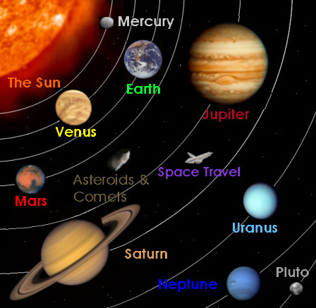 Tour of the Solar System: Introduction