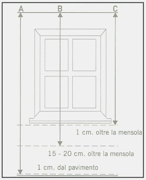 Scegliere le tende per interni questioni di arredamento for Finestre dimensioni