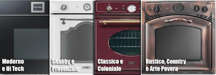 Scegliere gli elettrodomestici della cucina questioni di arredamento - Consumo gas cucina ...